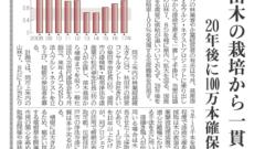 メディア掲載-県産漆量産へ始動-Urushi NEXTプロジェクト(岩手日報)